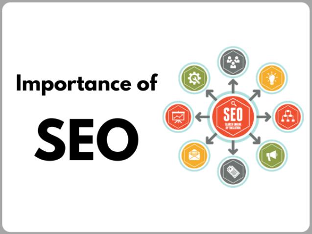Importance of SEO