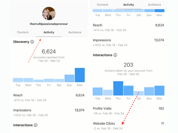 how to increase reach on Instagram